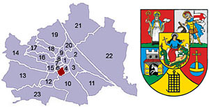 Fifth District, Vienna: Margareten